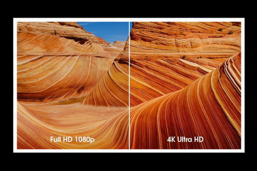 Wat is 4K Ultra HD?